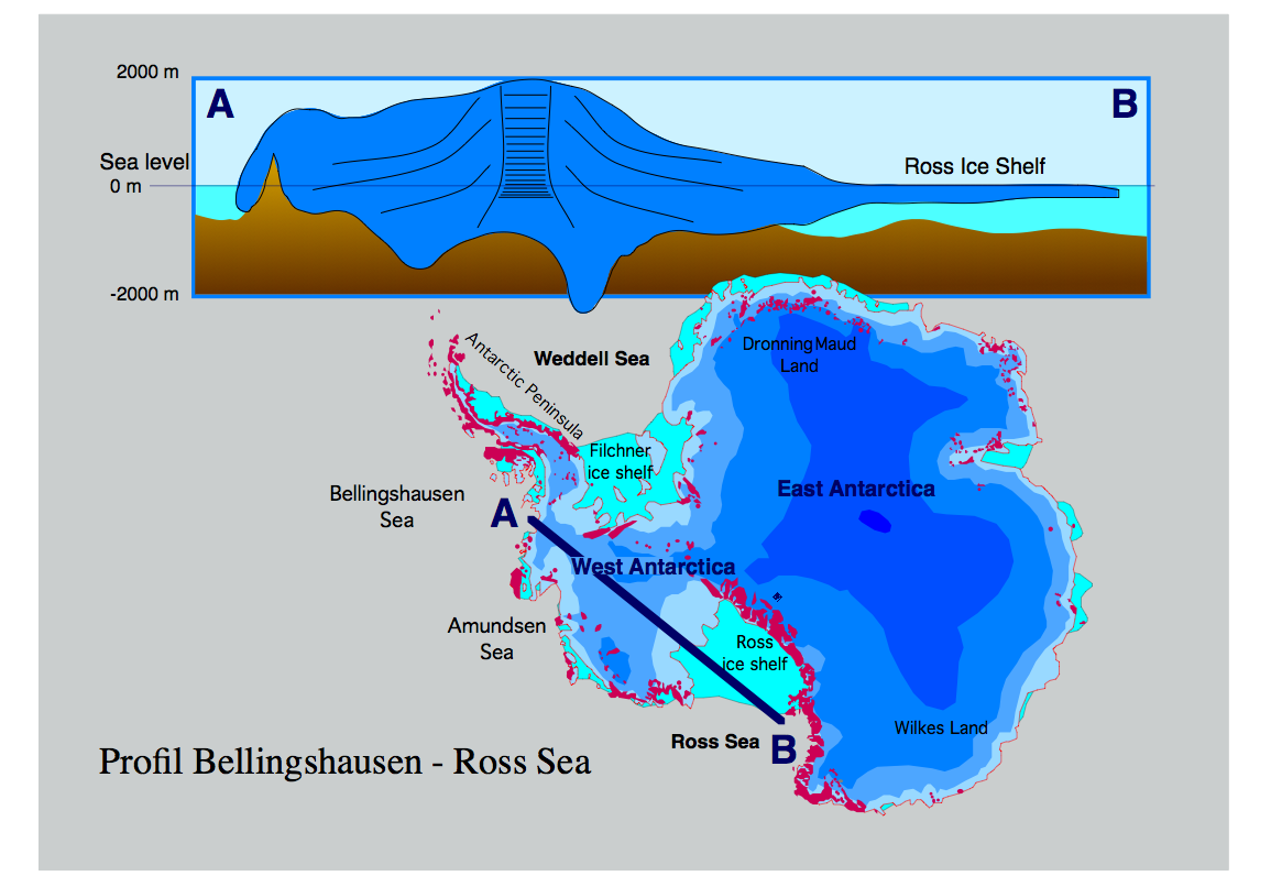 Antarctic_profile_hg