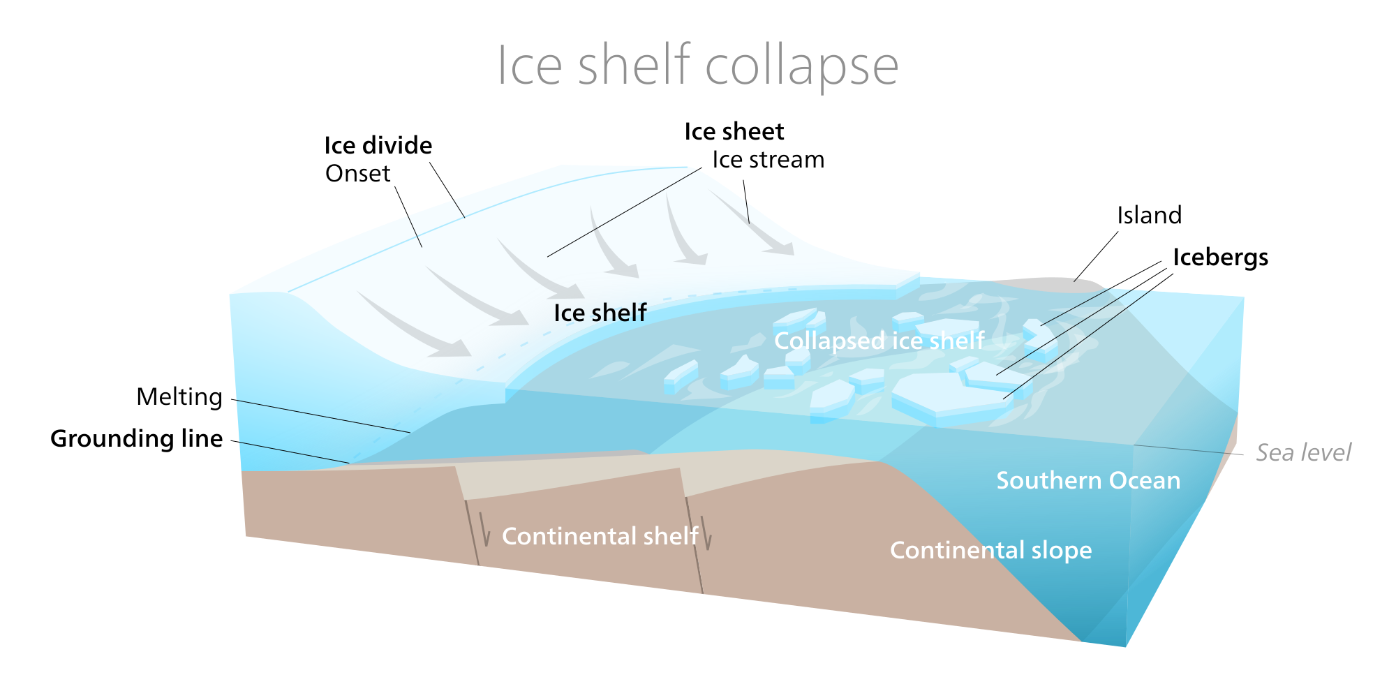 West_Antarctic_ice_sheet_2